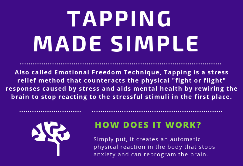 Tapping Infographic